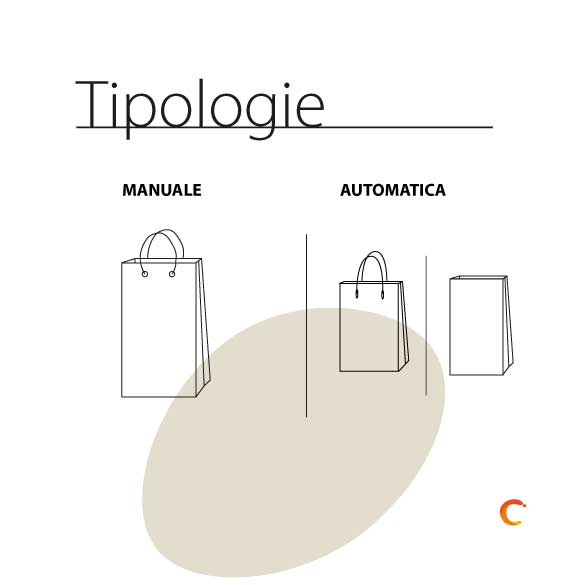 carta tipologie