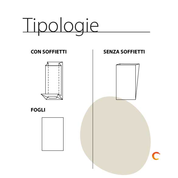 polip tipologie